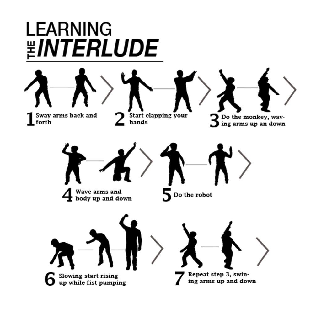 The+Interlude%3A+You+know+the+dance%2C+now+learn+the+history