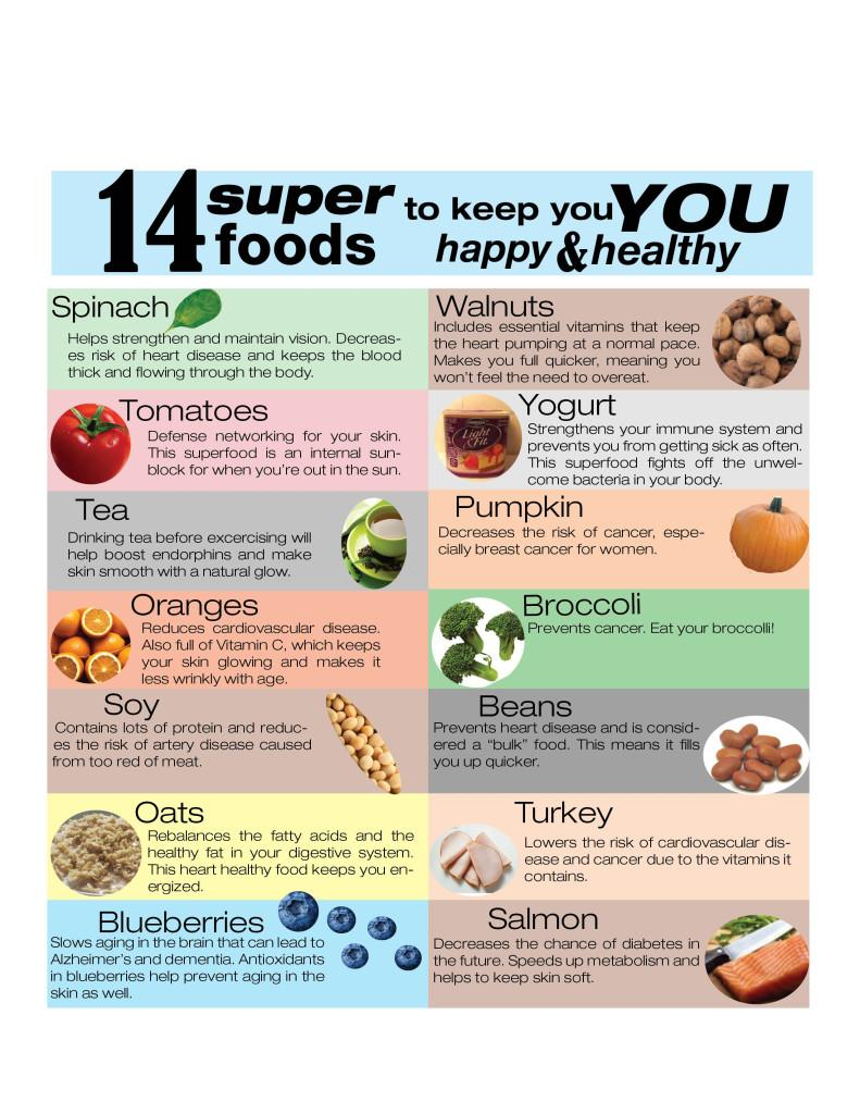 Best+foods+for+you