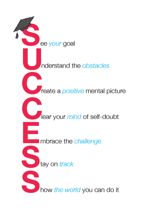 Lisa Noe has this sign on her door to give an idea on how to achieve success.