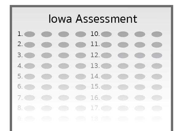 Iowa Assessments cut back