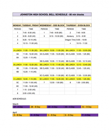 This is the schedule that includes the unknown Dragon Time on it. The school will be testing this schedule. March 20-31.