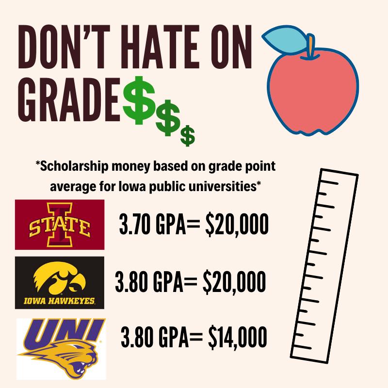 Grades Matter…but Chill Out Guys