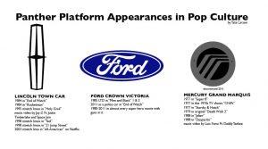 The Panther Platform