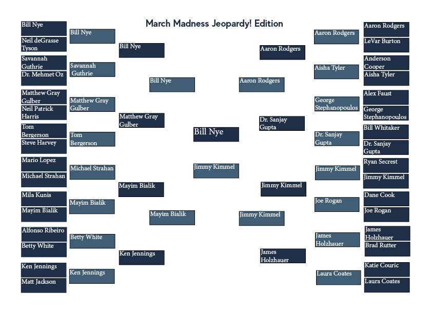 Who should replace Alex Trebek? March Madness Edition