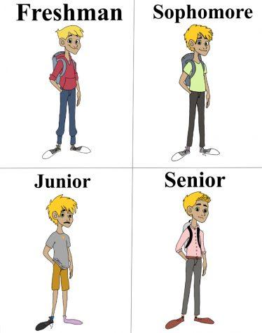 Mental Status Between Grades